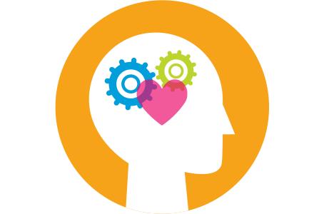 Social Emotional Learning Survey