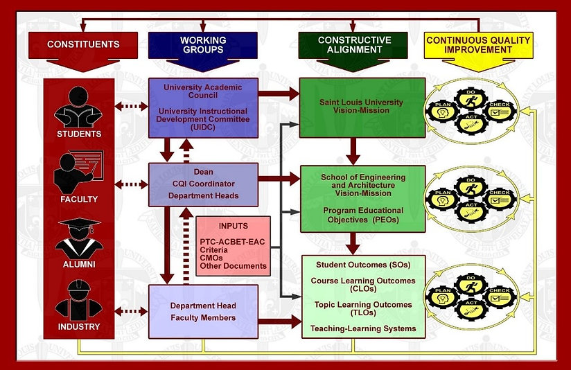 SEA OBE Framework.jpg