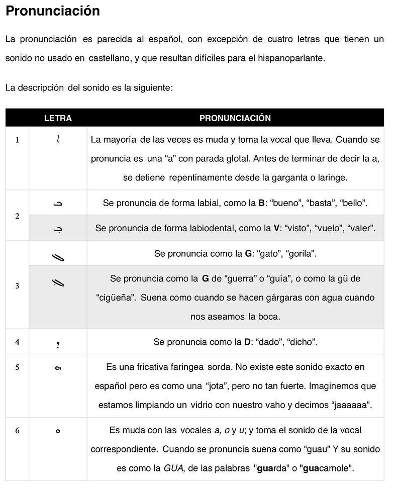 fonologia 1