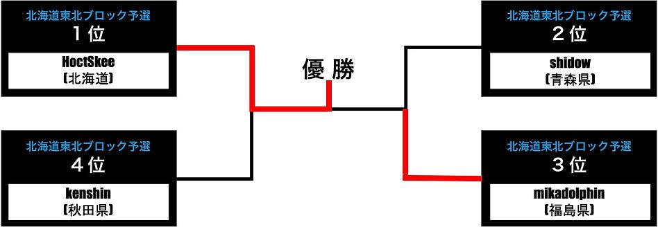 ユース男子.jpg