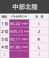 ap-image-C-tyubu-0708.jpg