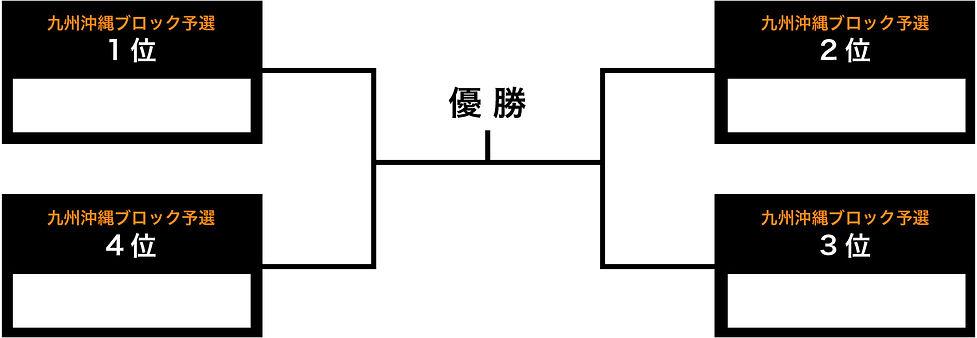 tournament-kyushu.jpg