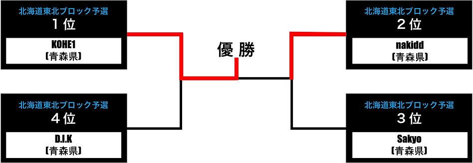 オープン男子.jpg