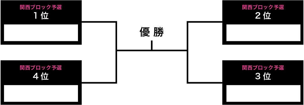 tournament-kansai.jpg