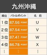 ap-image-C-kyushyu-0708.jpg