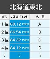 ap-image-C-hokkaido-0708.jpg