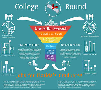 College Scholarships 2018.jpg
