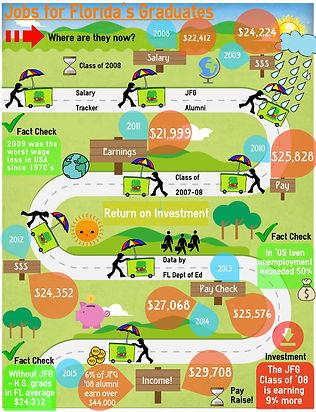 Class of 2008 Salary Tracker.jpg