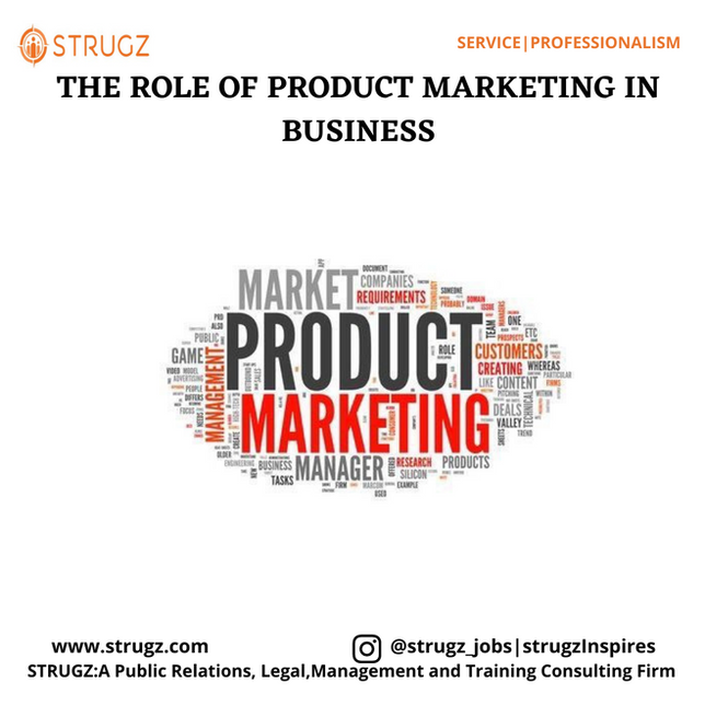 THE ROLE OF PRODUCT MARKETING IN BUSINESS