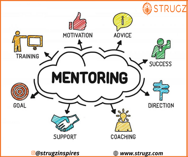 WORKING WITH A MENTOR/ ESTABLISHING A MENTOR