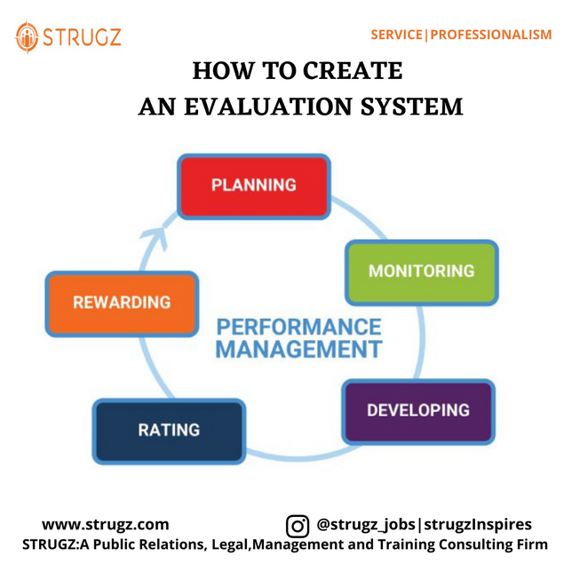 HOW TO CREATE AN EVALUATION SYSTEM
