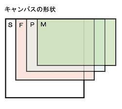 キャンバス形状SFPM.jpg
