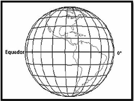 Coordenadas Geográficas – Geografia