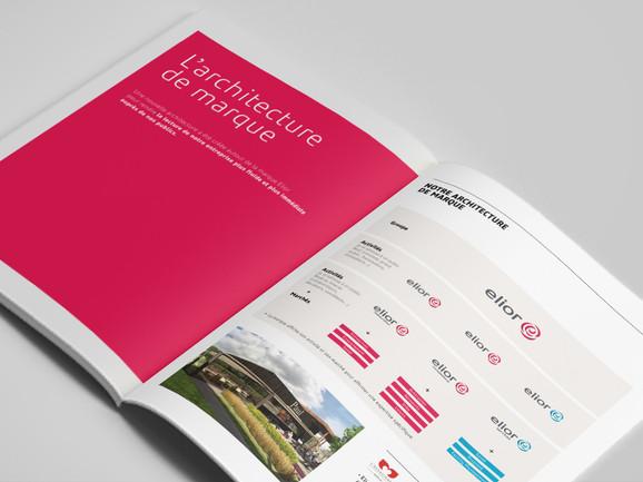 architecture_de_marque.jpg