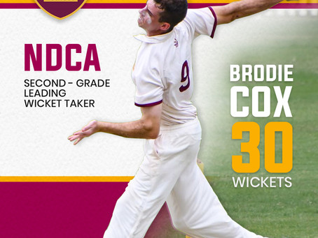 Cox takes most wickets in Second Grade again.