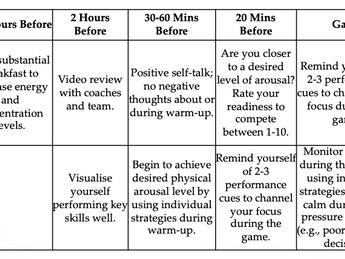 Mental Game Plans