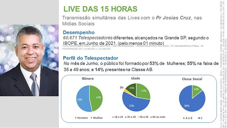 APRESENTAÇÃO_NÚCLEO FÉ_JUN 2021_3.png