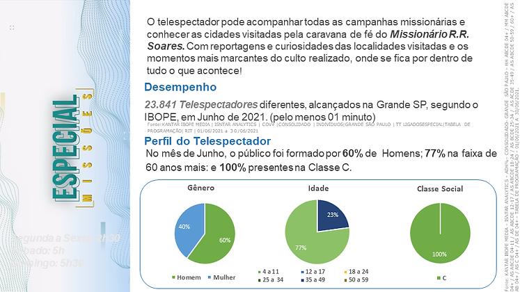 APRESENTAÇÃO_NÚCLEO FÉ_JUN 2021.png
