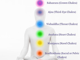 Beginners Guide to Chakras: Understand Chakras and its Uses.