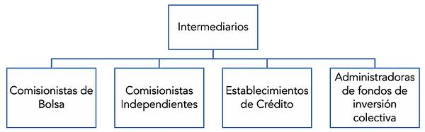 CM Diagrama3.png