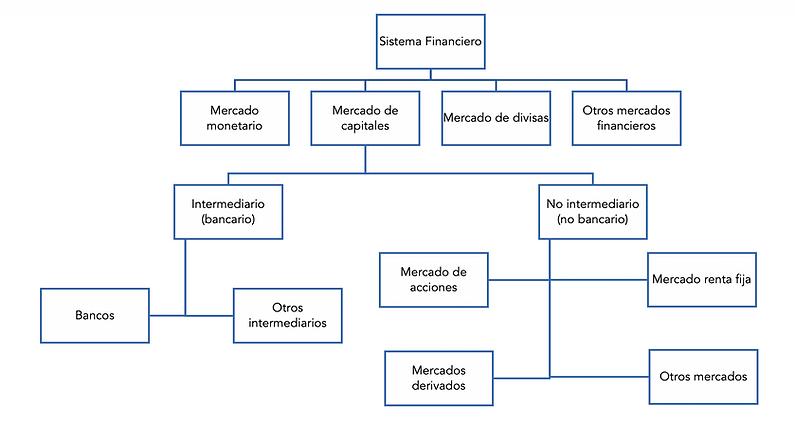 CM Diagrama1.png