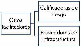 CM Diagrama4.png