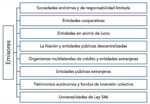 CM Diagrama2.png