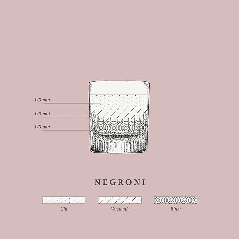 Rutte_Infographic_Colour_Negroni.jpg