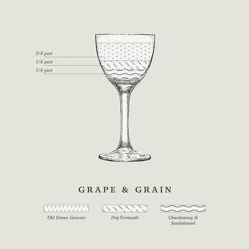 Rutte_Infographic_Colour_Grape_&_Grain.j