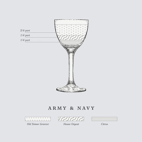 Rutte_Infographic_Colour_Army_&_Navy.jpg