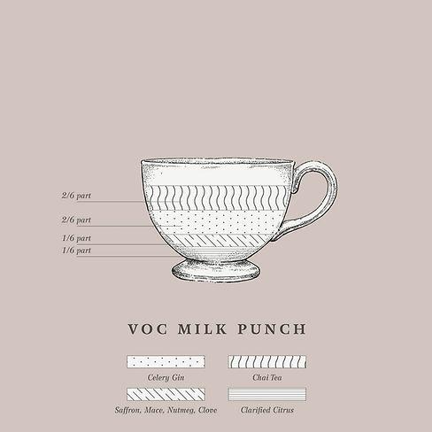 Rutte_Infographic_Colour_VOC_Milk_Punch.