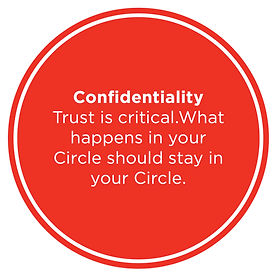Three Core Values: Confidentiality