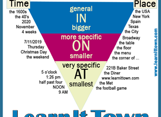 Prepositions of Time and Place: At, On, and In