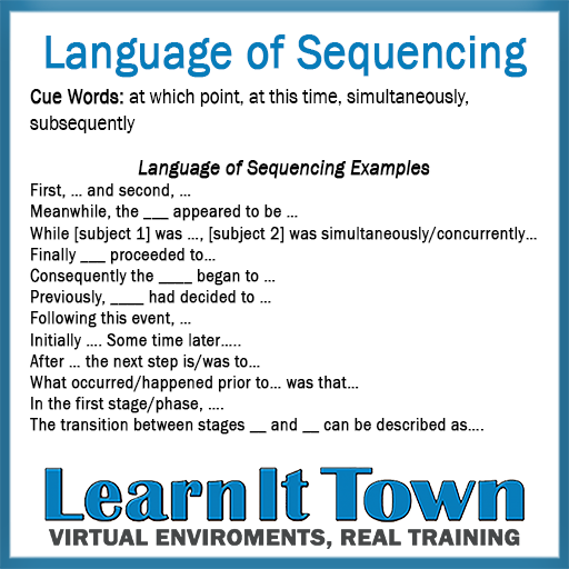 This Week In Learn It Town