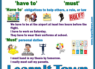 Modal Verbs of Obligation
