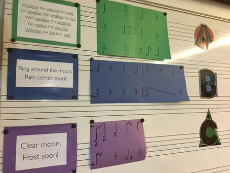 Finding the Music in Language
