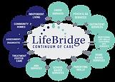 Lifebridge.webp