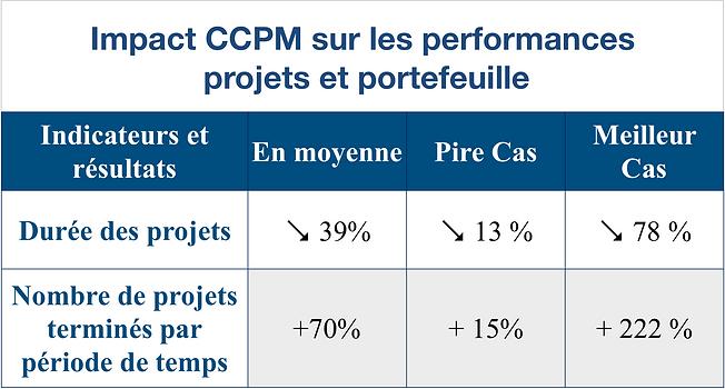 Resultats CCPM.png