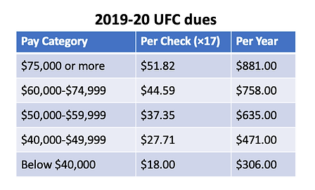 2019-20 dues.png