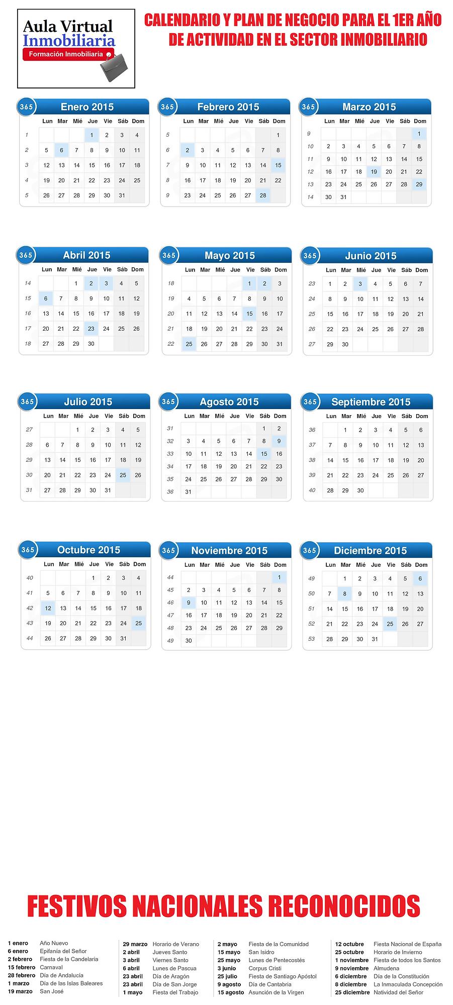 Calendario del 1er año de actividad en el sector inmobiliario