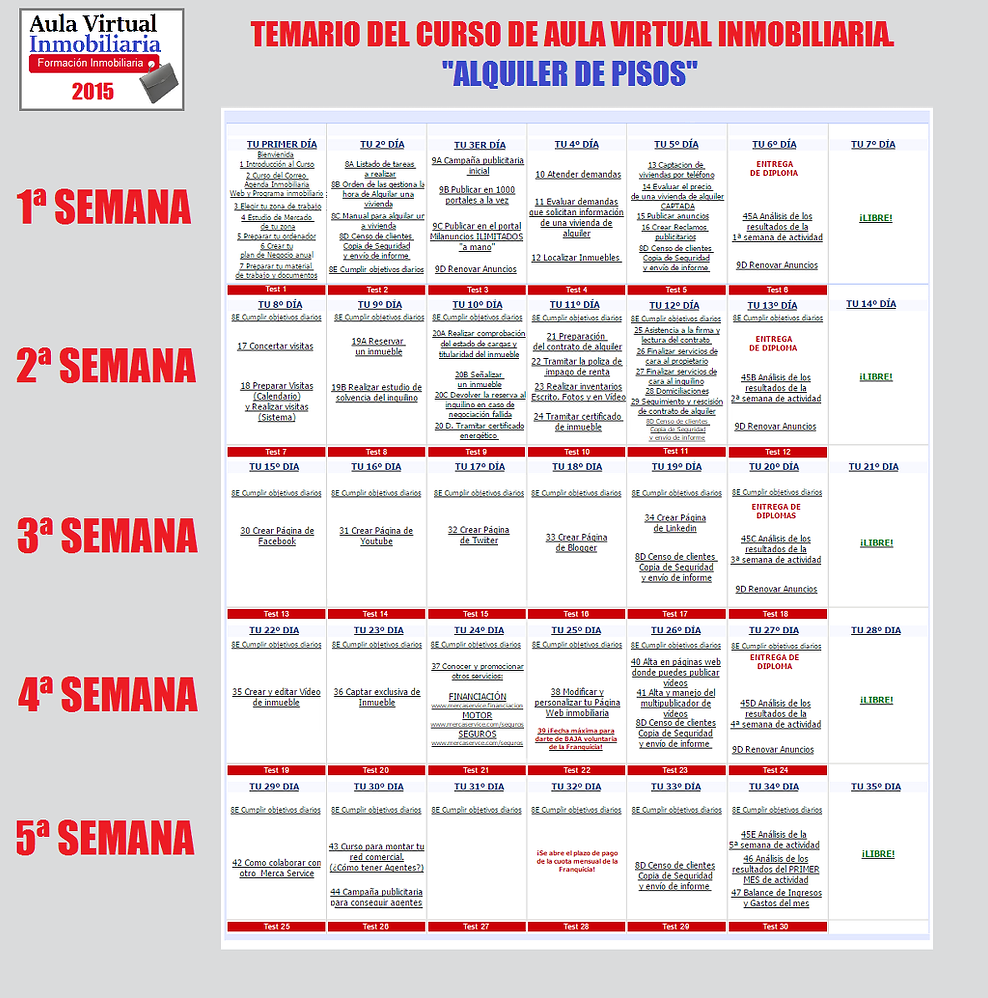 Temario del Curso Inmobiliario de Asociacion Inmobiliaria ALQUILER DE PISOS