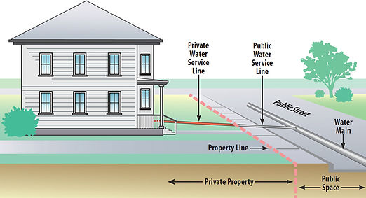 house-water-service-diagram.jpg