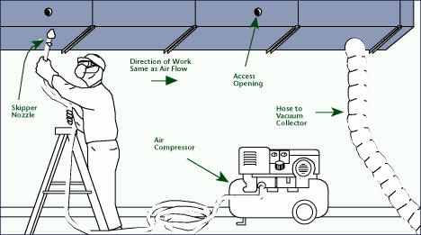 Fort Collins Duct Cleaning