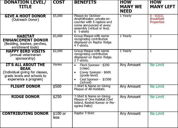 2021_Donation_Table.jpg