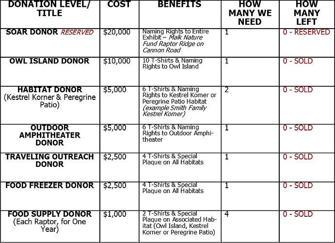 2020_Donation_Table.jpg