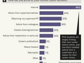 It takes a village to raise a successful scientist!