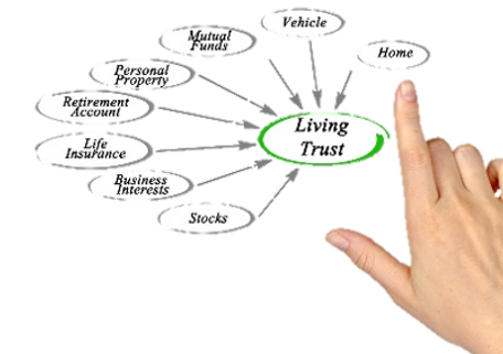 living trust transparent.png