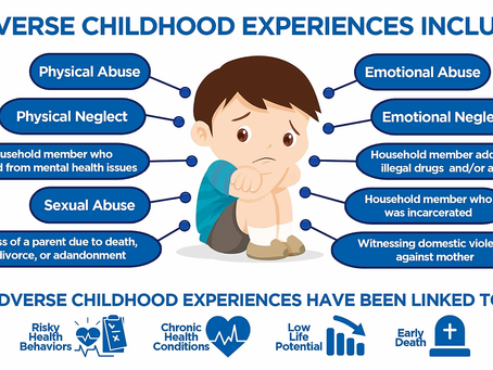 Adverse Childhood Experiences (ACEs) from the CDC