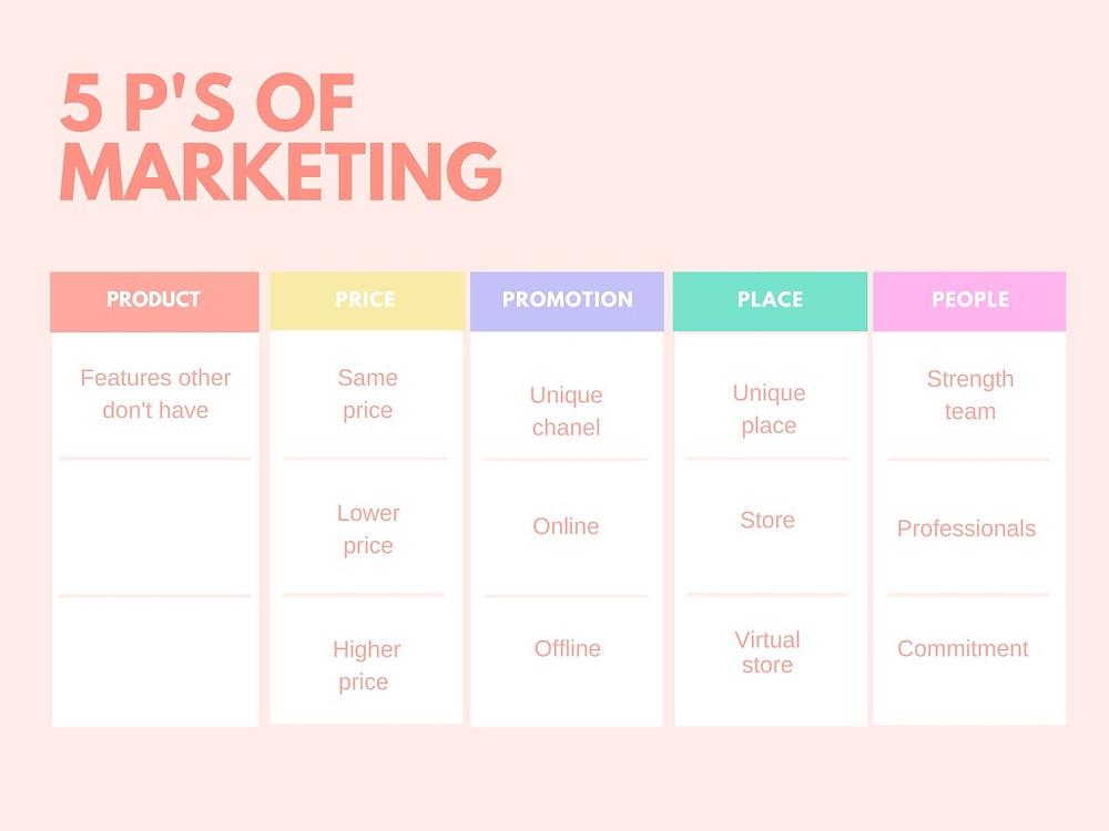 marketing is like sex