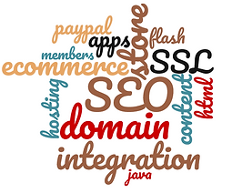 Word Cloud | Digital Marketing, Branding, Business Solutions, Web Design, SEO